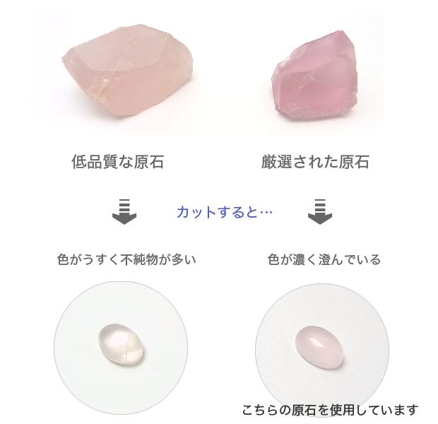 低品質な原石をカットすると、色がうすく不純物が多いものになりますが、厳選された原石をカットすると色が濃く透き通ったものになります。モイラジュエリーではこの厳選された原石を使用しています。