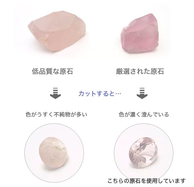 低品質な原石をカットした場合、色がうすく不純物が多いものになりますが、厳選された原石をカットした場合には色が濃く透き通ったものになります。モイラジュエリーではこの厳選された原石を使用しています。